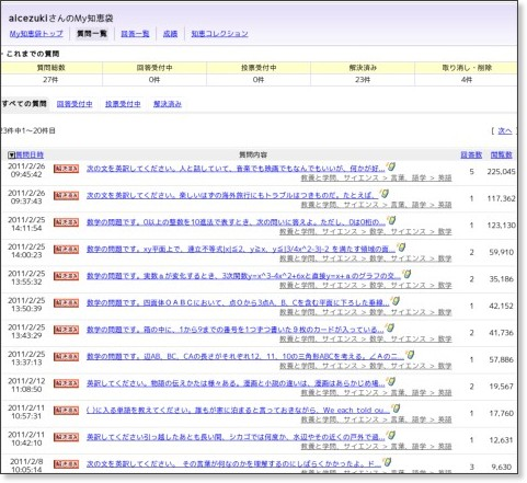 http://my.chiebukuro.yahoo.co.jp/my/myspace_quedetail.php?writer=aicezuki