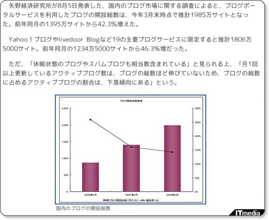 http://www.itmedia.co.jp/news/articles/0808/05/news101.html