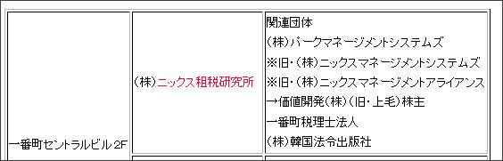 http://timetide.way-nifty.com/jprofile/2012/02/post-ea21.html