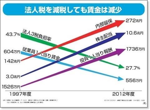 http://superblue.kilo.jp/aohitokun/images/20140909165221.jpg