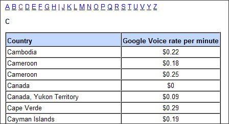 http://www.google.com/support/voice/bin/answer.py?answer=141925#C
