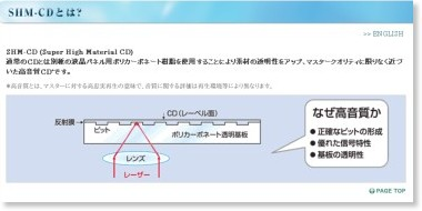http://shm-cd.co-site.jp/about/index.html