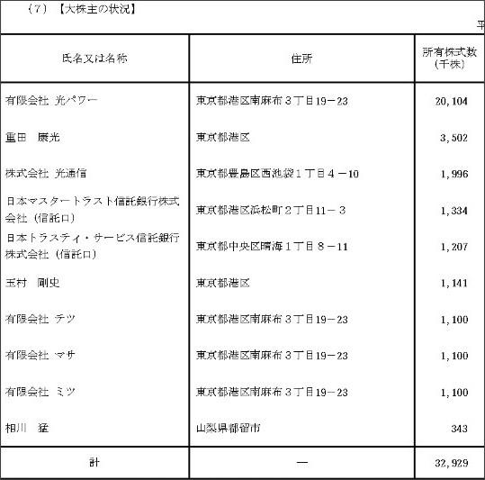http://livedoor.blogimg.jp/masorira-kabu/imgs/d/0/d0353343.png