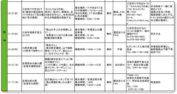 http://web.pref.hyogo.lg.jp/af15/documents/mori_naka2.pdf