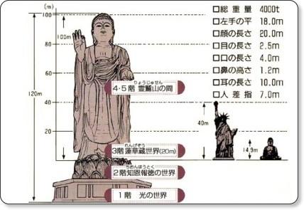 http://daibutu.net/daibutu.html