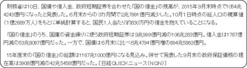 http://www.nikkei.com/article/DGXLASFL10HI3_Q5A111C1000000/