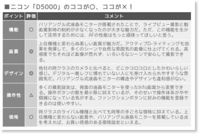 http://trendy.nikkeibp.co.jp/article/pickup/20090430/1025886/?P=4