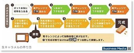 http://bizmakoto.jp/makoto/articles/0904/17/news008.html