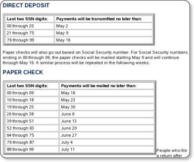 direct deposit vs paper check tax refund If the tax return gets into the hands of bad guys you have a lot more to worry about than your tax refund if a paper check is stolen, irs will issue another check but it will take months of sworn paperwork and also signing a form agreeing to testify if they decide to.