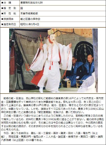 http://www.pref.gifu.lg.jp/kyoiku-bunka-sports/bunka-geijutsu/bunkazai-zuroku/bunkazai-zuroku/mumin/motosusi/nougou.html