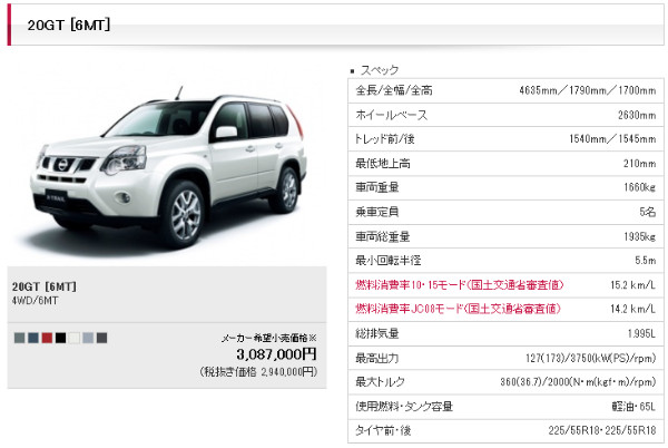 http://www2.nissan.co.jp/X-TRAIL/t311007g06.html?gradeID=G06&model=X-TRAIL