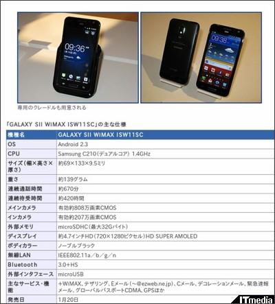 http://plusd.itmedia.co.jp/mobile/articles/1201/16/news035.html