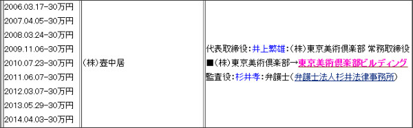http://webcache.googleusercontent.com/search?q=cache:3pyZx1L93VcJ:www.japanprofile.com/2014/07/post-1201.html+&cd=10&hl=ja&ct=clnk&gl=jp
