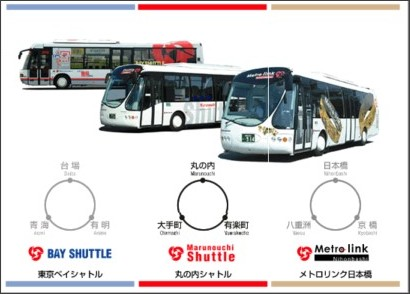 http://www.hinomaru.co.jp/metrolink/index.html