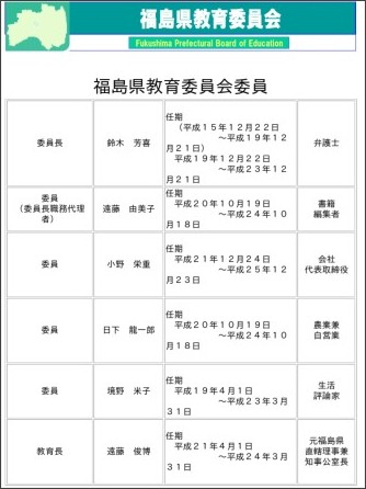 http://www.pref.fks.ed.jp/kaigi/kyoikuiin