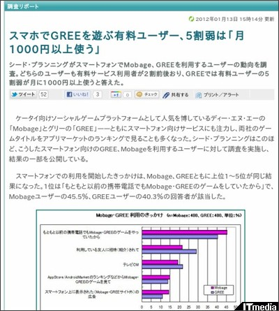 http://www.itmedia.co.jp/promobile/articles/1201/13/news063.html