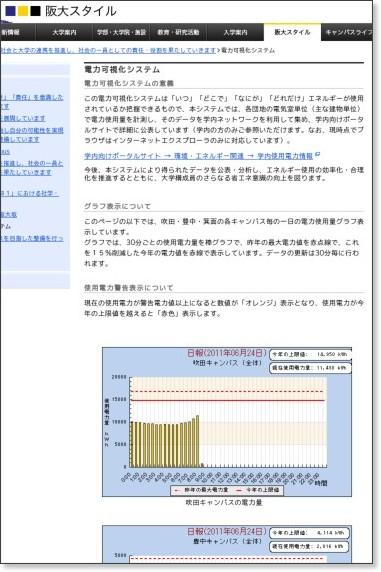 http://www.osaka-u.ac.jp/ja/oumode/UI_collaboration/electricity