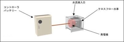 http://www.sinfo-t.jp/NewsRelease/new_0113.htm