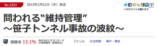 http://www.nhk.or.jp/gendai/kiroku/detail_3303.html