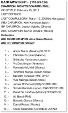 http://www.wbcboxing.com/swf/ratings/bantamweight.pdf
