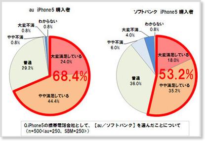 http://iwire.jp/news/2012/10/19/002/