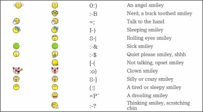 what is the meaning of this emoticon