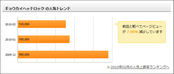 http://donnamedia.shoeisha.jp/site/detail/8518