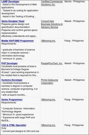 http://www.learn4good.com/jobs/language/english/list/info_technology/philippines/