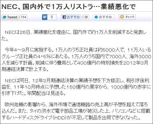 http://www.yomiuri.co.jp/atmoney/news/20120126-OYT1T00955.htm