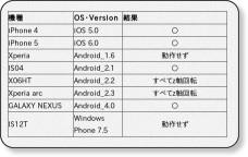 https://www.x-fit.jp/tips/159