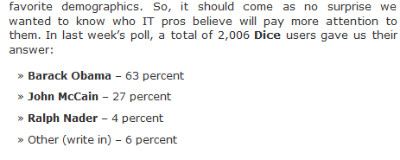 http://diceblog.wordpress.com/2008/10/27/last-weeks-poll-tech-and-the-candidates/