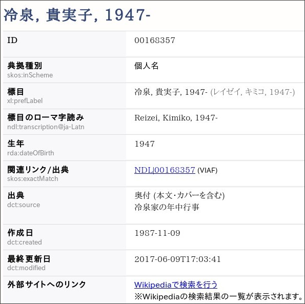 http://id.ndl.go.jp/auth/ndlna/00168357