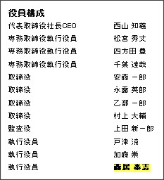 http://webcache.googleusercontent.com/search?q=cache:pje2gapDrYkJ:www.reins.co.jp/corporate/information.html+%E8%97%A4%E5%B1%85%E6%B3%B0%E5%BF%97&cd=9&hl=ja&ct=clnk&gl=jp&source=www.google.co.jp