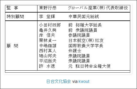 http://tokumei10.blogspot.com/2011/01/blog-post_13.html