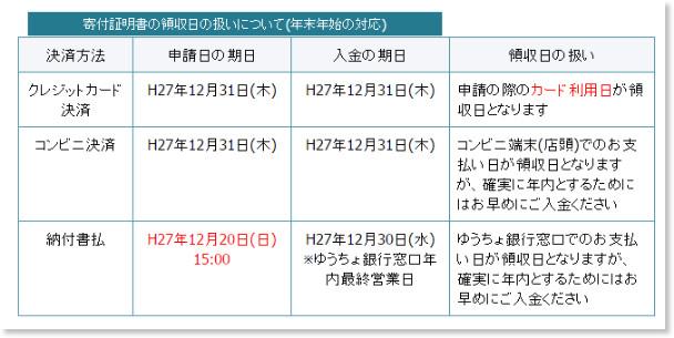http://www.kamishihoro.jp/sp/ftax