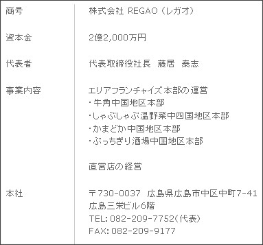 http://www.fandf.co.jp/company/outline.html