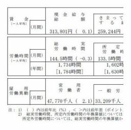 http://s.eximg.jp/exnews/feed/Cobs/Cobs_398504_1.jpg