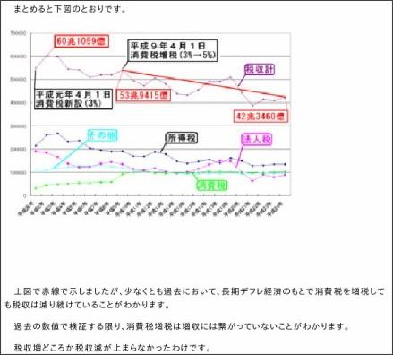 http://d.hatena.ne.jp/kibashiri/20120626/1340676954