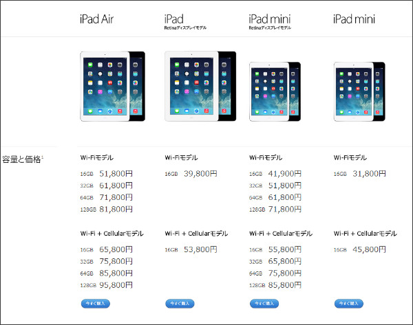 http://www.apple.com/jp/ipad/compare/