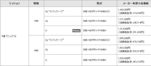 http://toyota.jp/succeedvan/grade/grade/index.html