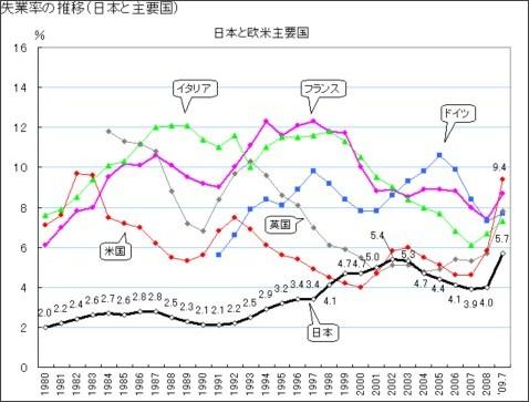 http://www2.ttcn.ne.jp/honkawa/3080.html