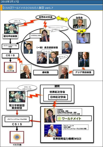 「site://tokumei10.blogspot.com CSIS ワールドメイト」の画像検索結果