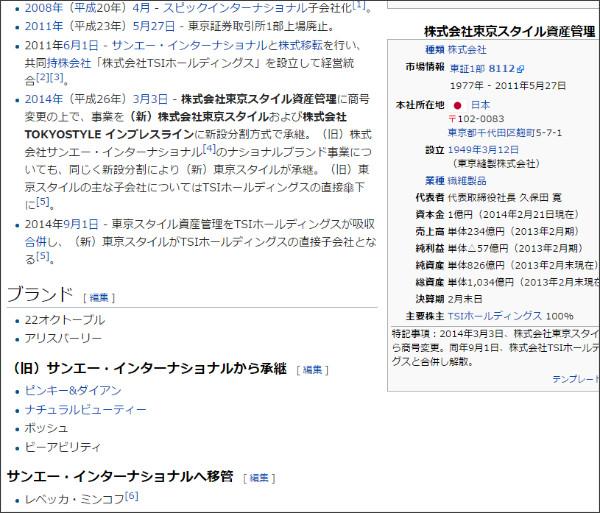 https://ja.wikipedia.org/wiki/%E6%9D%B1%E4%BA%AC%E3%82%B9%E3%82%BF%E3%82%A4%E3%83%AB