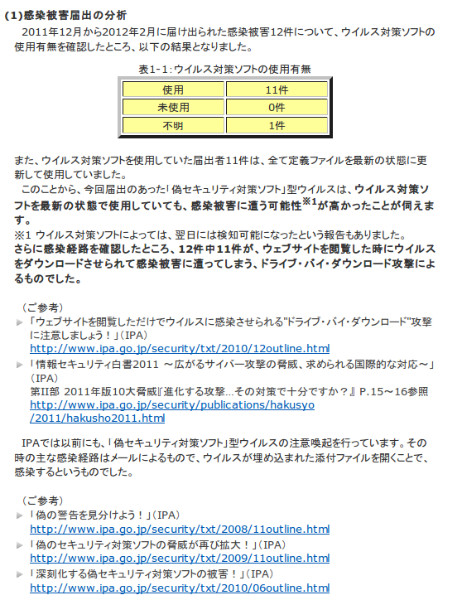 http://www.ipa.go.jp/security/txt/2012/03outline.html