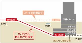 http://www.tokyu.co.jp/railway/railway/souchoku/toyoko_shibuyaeki.html