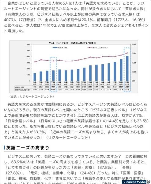 http://bizmakoto.jp/makoto/articles/1009/02/news045.html