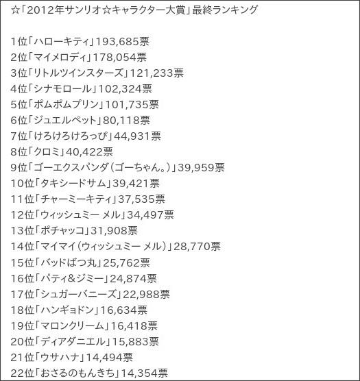 http://www.narinari.com/Nd/20120918876.html