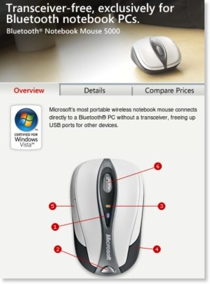 http://www.microsoft.com/hardware/mouseandkeyboard/ProductDetails.aspx?pid=099&active_tab=overview